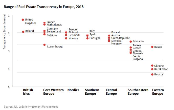 Рынок недвижимости в Европе
