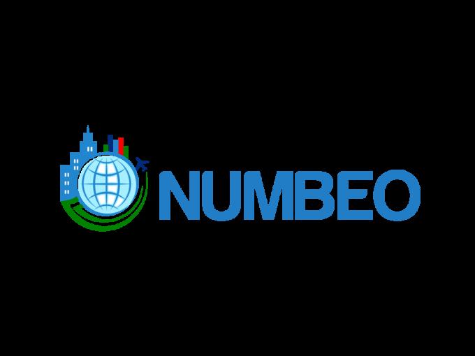NUMBEO INDEX 2020
