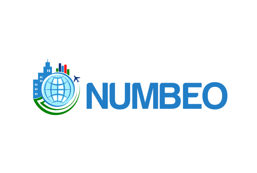 NUMBEO INDEX 2020